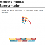 Political Participation and the use of Quotas | HART International Women's Day Blog Series