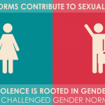 Shaming Survivors of Sexual Violence – in the UK and Abroad   HART International Women's Day Blog Series