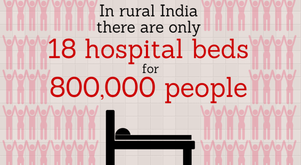 Healthcare as a human right: maternal death in rural India.